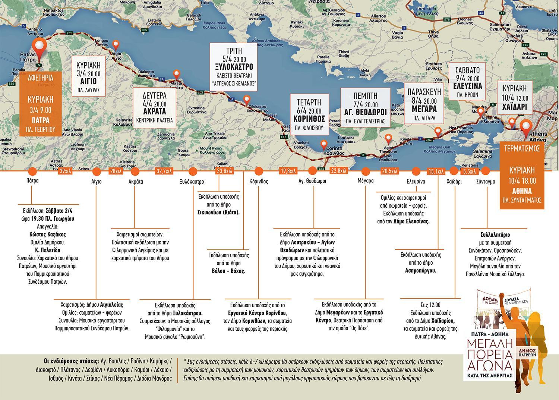 Χάρτης της  μεγάλης πορείας για την ανεργία που διοργανώνει ο Δήμος Πάτρας