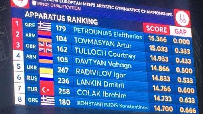 Πηγή φωτό: www.ego-gymnastics.gr